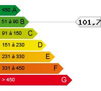 B (101,7)