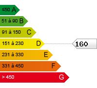 D (160)