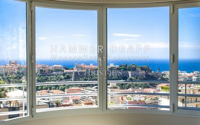 Outstanding duplex-penthouse in MONTE-CARLO